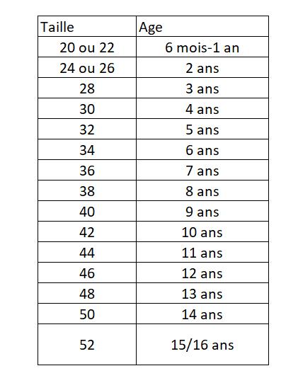 Guide taille enfant abayas et qamis